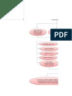 Copia de Ejemplo Mapa Conceptual Excel