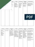 HEMOdrug Study (Jul 2013)