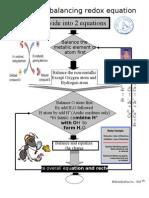 Redox Chart ion equation Chemistry