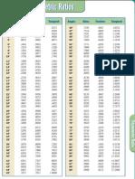 palg_table_of_trig_ratios.pdf