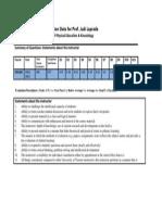 ana126 eval summary