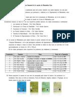 Informe de La Seccion Pura 2008