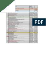 Tabela Ad Santos Atualizada - 2013