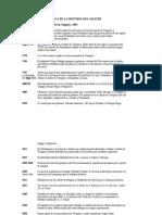 Tabla Cronologica de La Historia Del Salitre