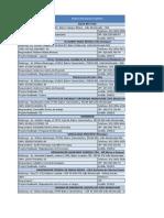 [PROJETOS]_ Banco de Dados Clientes_11-2