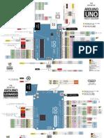 Arduino Pinout y Conexiones Basicas