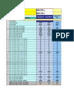 MP 3G Daily Dashboard v 16 June-13