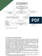 proyecto pedagogico ESQUEMA