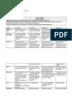 Planificacion de Taller de Lenguaje 5 Basico
