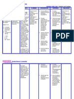 Nursingcrib.com Nursing Care Plan - D & C