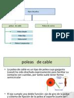 Tipos de Polea
