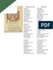 O Fortuna en Latín y traduccion