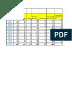 SCM Case Excel