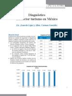 Numeralia Turismo México