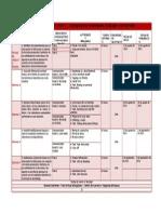 Cronograma English Dot Works Level 1