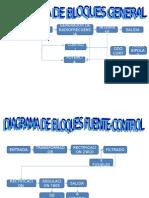 Presentacion Diagrama de Bloques