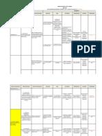 Plan de Gestion Enero 2013