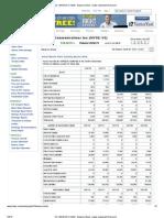 VZ_ VERIZON COMM - Balance Sheet - Zacks Investment Research