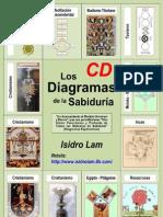 Diagramas de La Sabiduria Isidro Lam v013