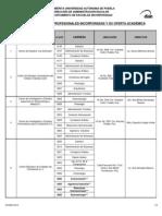 Listado de Esc Inc Profesionales y Su Oferta Academica