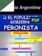PERONISMO 1943 - 1955
