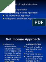 Fiinancial Management Contd