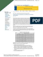 Understanding Temperature and Altitude Corrections