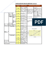 Clasificación de Suelos según SUCS y AASHTO - 2012.pdf