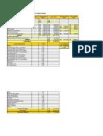 Planilha Estudo de Viabilidade Projetos