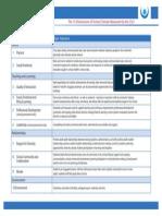 CSCI - Dimensions of school climate.pdf