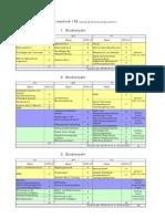 2013-06-12 Studienuebersichten_ITE_mit Verschiebung Digitale Signalverarbeitung