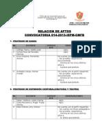 RELACION APTOS  - CONVOCATORIA 014-2013