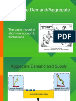 AD & AS  aggreate demand and aggreate supply