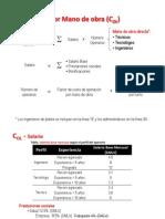 Clase CostoManoObra(COL) (2).pptx
