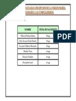 Cumpleañeros del mes de agosto 2013.pdf