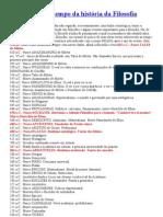 Linha do tempo da história da Filosofia.doc