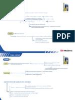 mapas_conceituais_Filosofia_capitulo_13.pdf