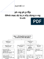 Chuyen de 4.1-Phuong Phap Lap Dinh Muc