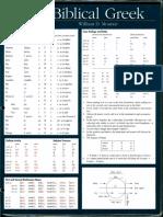 Basics of Biblical Greek Laminated Sheet by Bill Mounce