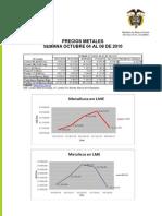 Precios de Minerales Octubre 04 Al 08 2010