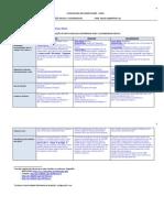 Ficha Comparativa Softwares Acessibilidade - Diego - Barbara e Laura