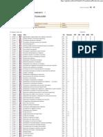 Guide Des UV - Consultation Du Guide Des UV GMC