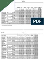 staff survey 2012-13 jan 22