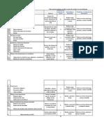 syllabus_complemento.pdf