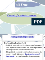 Country Attractiveness in international business