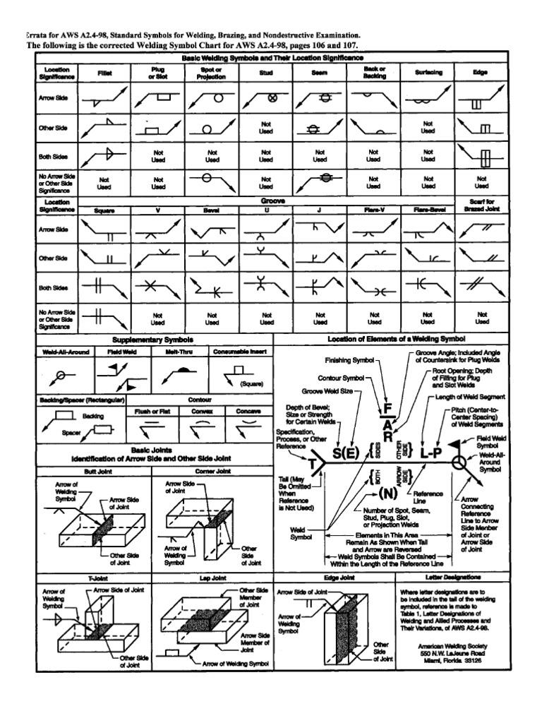 Old Fashioned Electrical Sld Symbols Pdf Elaboration - Electrical ...