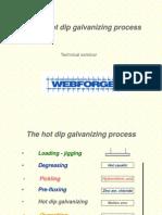 Galvanising Process