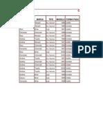 Ordenar Inmovilizar Filtros Automc3a1ticos y Perso