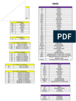 Tabela de Cations e Anions
