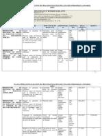 PLAN D'OPÉRATIONNALISATION DES RECOMMANDATIONS DE L'EXAMEN PÉRIODIQUE UNIVERSEL (EPU) (OHCHR – 2011)